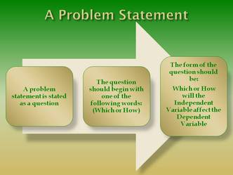 problem statement and hypothesis - science fair, Modern powerpoint