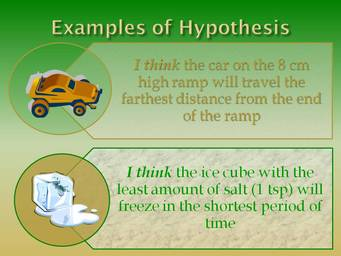 Writing A Good Hypothesis